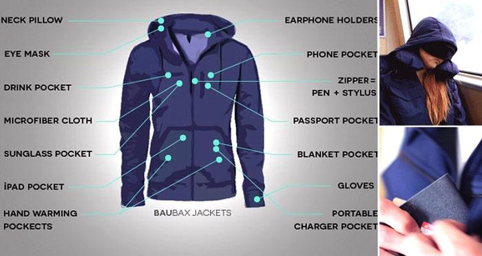 Куртка для путешествий
